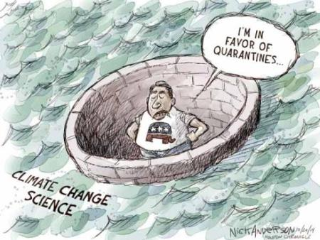 climate-change-science